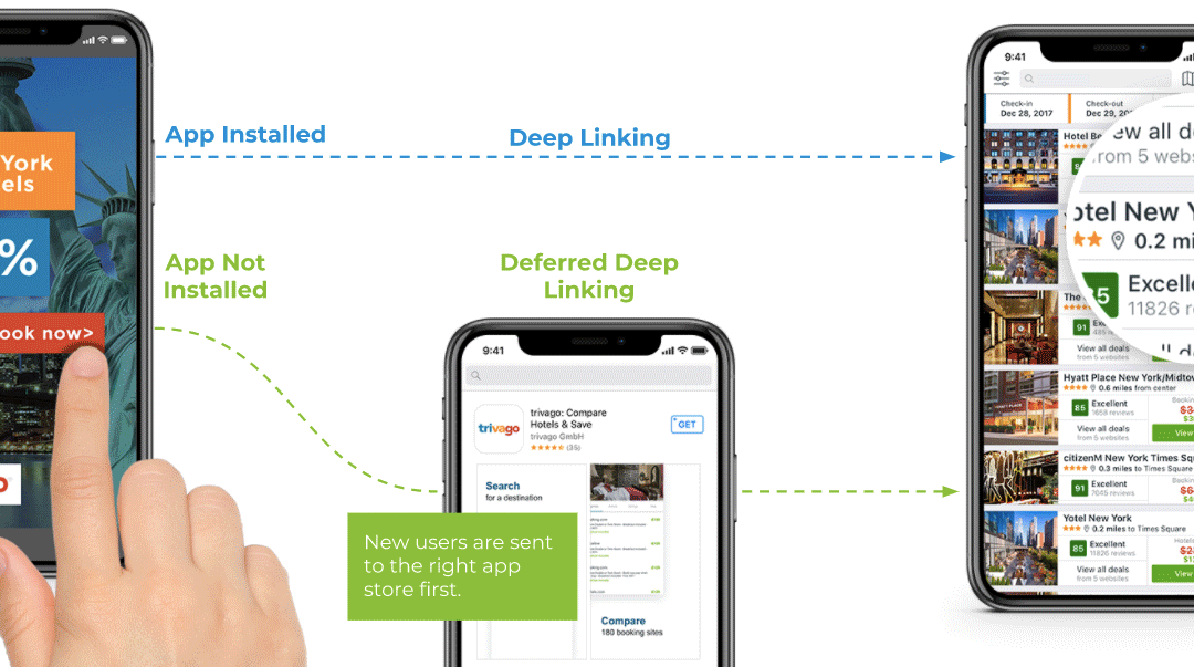 Deep Linking as a Must: How to Use It in Your Mobile App?